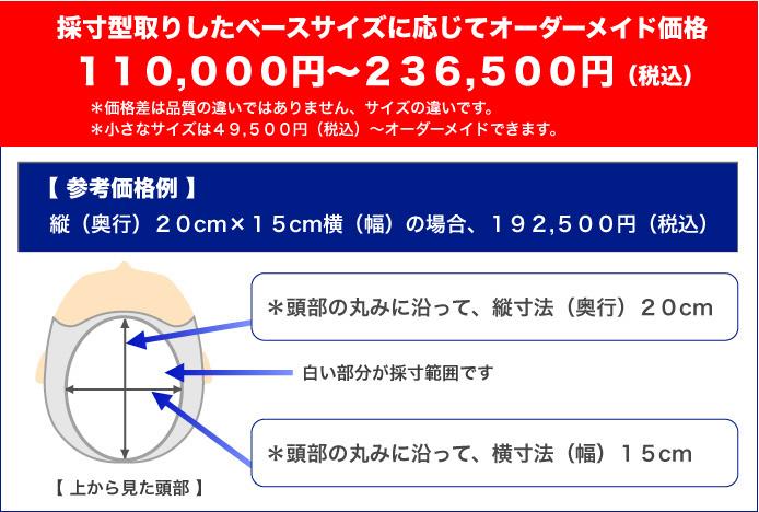 採寸型取りしたベースサイズに応じてオーダーメイド価格 45,000円〜215,000円(税別)*価格差は品質の違いではありません、サイズの違いです。