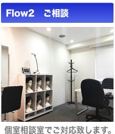 flow_006